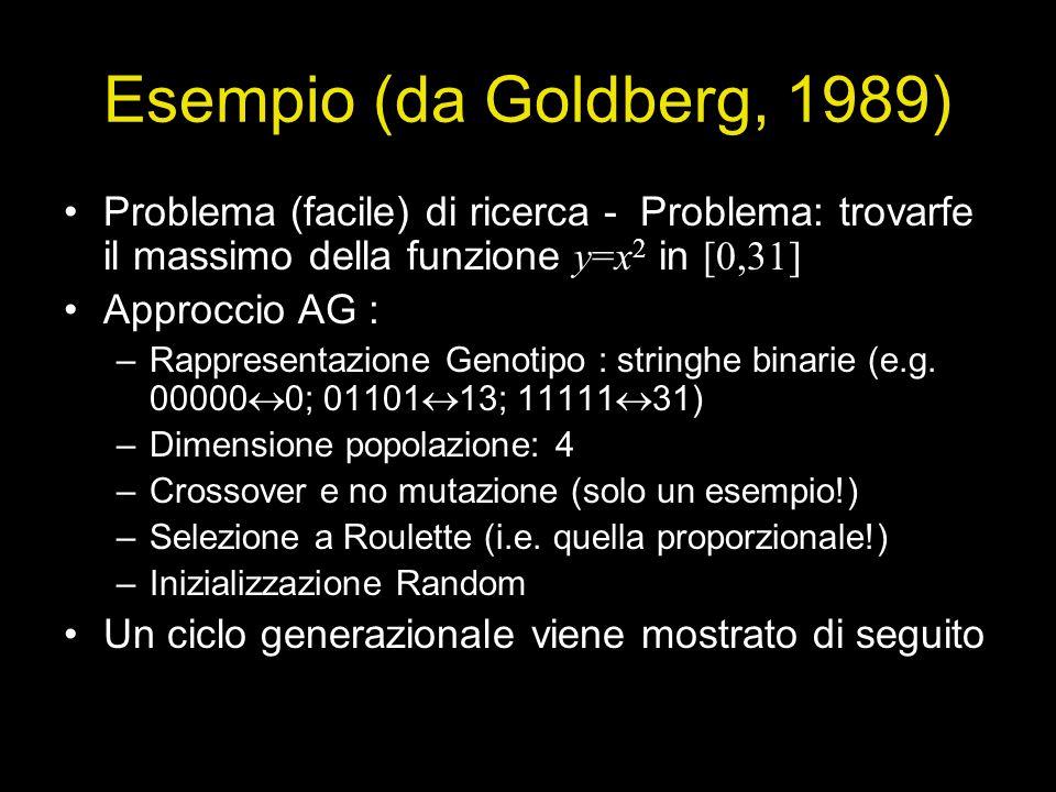 Esempio (da Goldberg, 1989) Problema (facile) di ricerca - Problema: trovarfe il massimo della funzione y=x2 in [0,31]